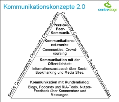 kommunikation20_408.jpg