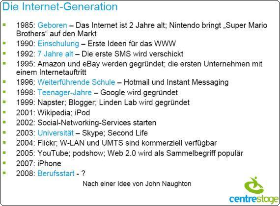 Die Internet-Generation