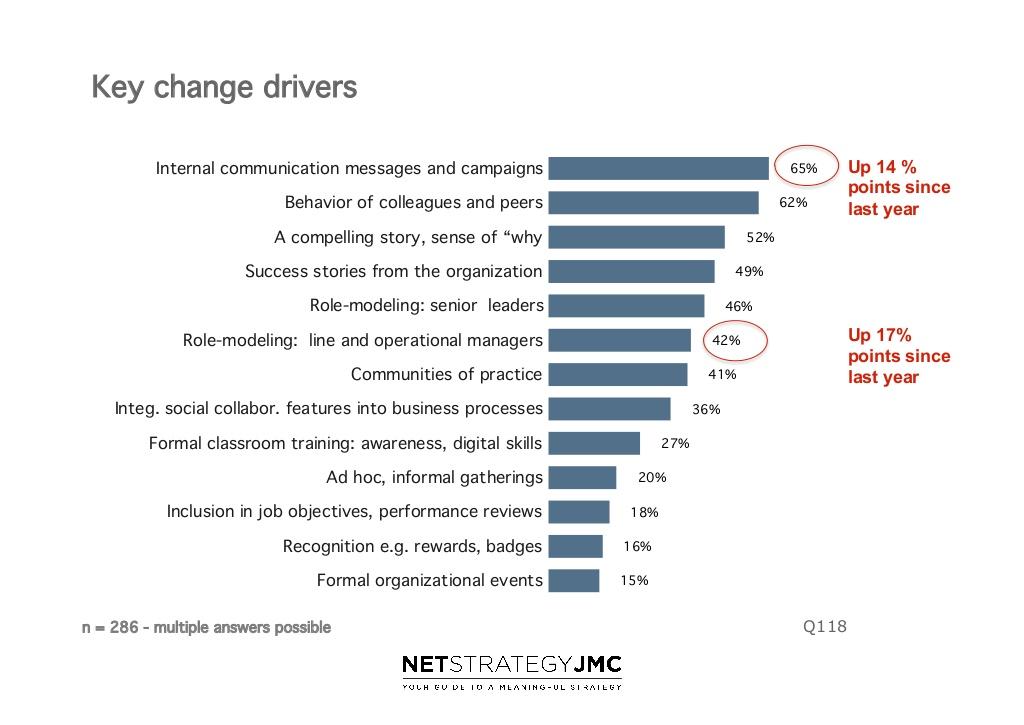 digital-workplace-trends-2014-paris-presentation-24-1024
